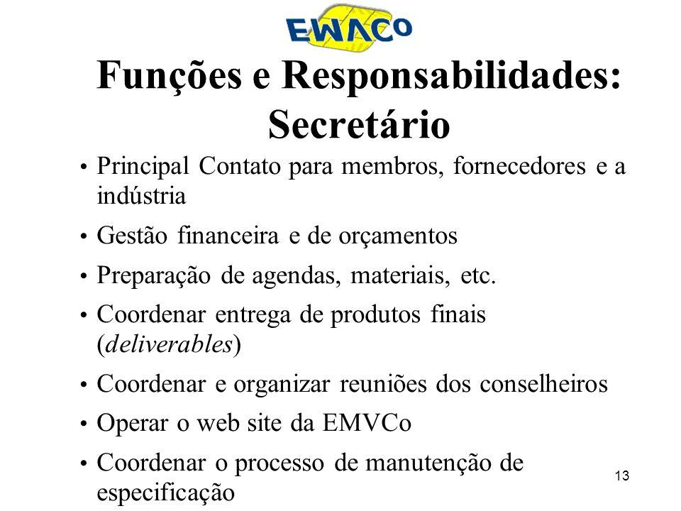 Funções e Responsabilidades: Secretário