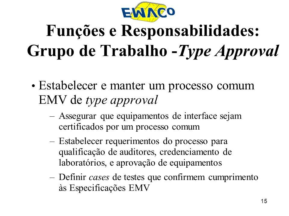 Funções e Responsabilidades: Grupo de Trabalho -Type Approval