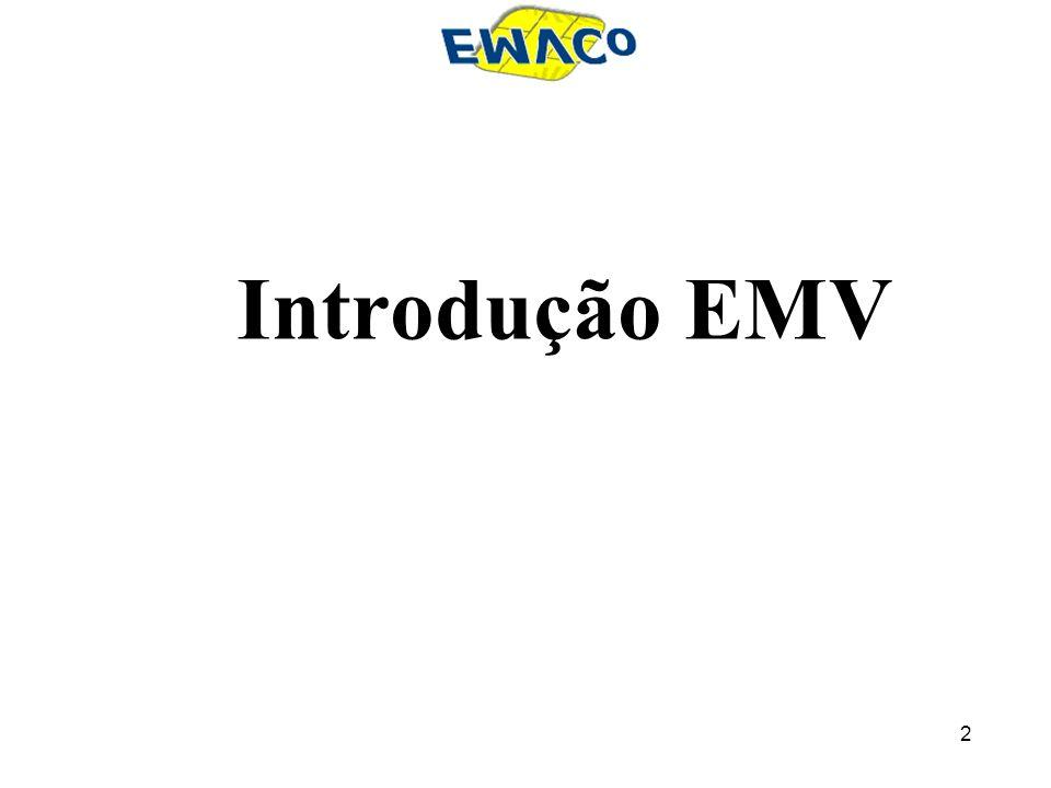 Introdução EMV