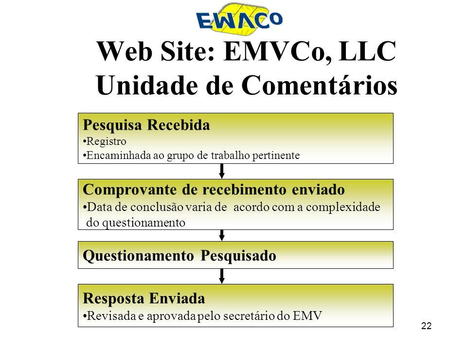 Web Site: EMVCo, LLC Unidade de Comentários