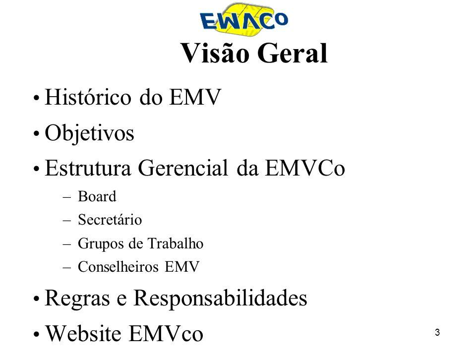 Visão Geral Histórico do EMV Objetivos Estrutura Gerencial da EMVCo