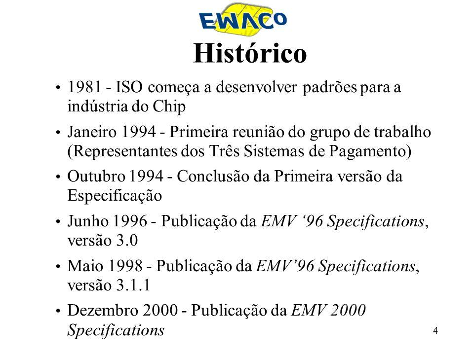 Histórico 1981 - ISO começa a desenvolver padrões para a indústria do Chip.