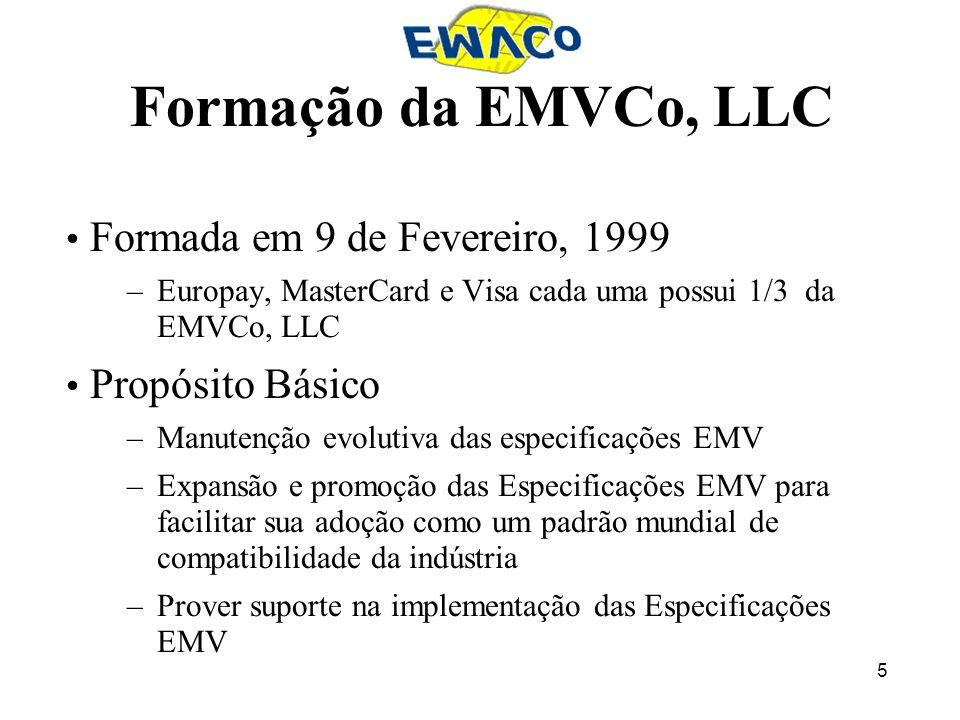 Formação da EMVCo, LLC Formada em 9 de Fevereiro, 1999