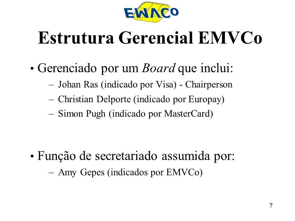 Estrutura Gerencial EMVCo