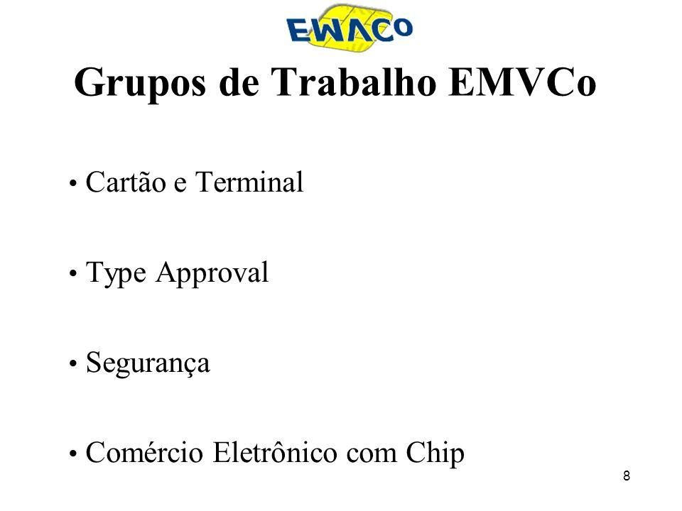 Grupos de Trabalho EMVCo