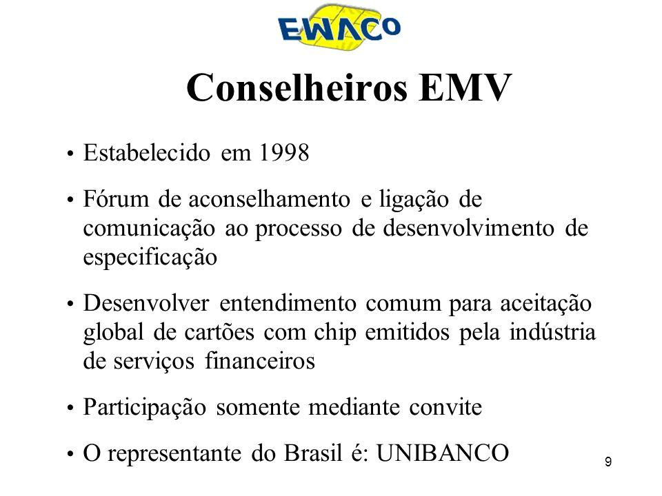 Conselheiros EMV Estabelecido em 1998