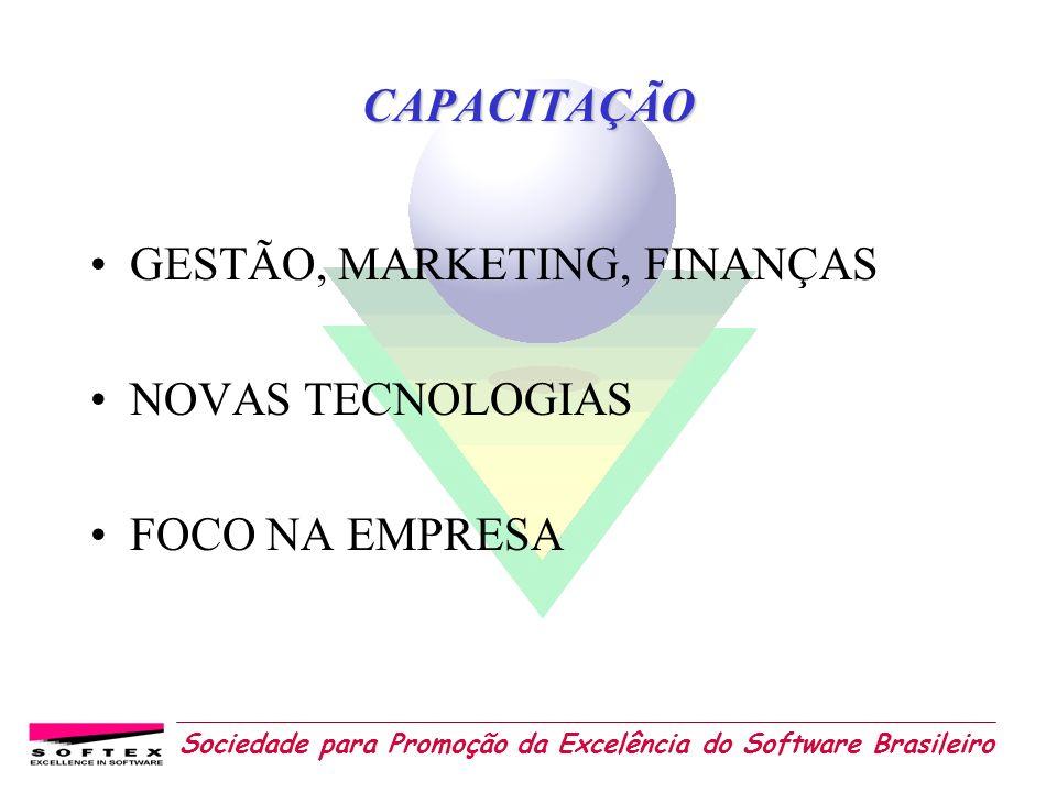 CAPACITAÇÃO GESTÃO, MARKETING, FINANÇAS NOVAS TECNOLOGIAS FOCO NA EMPRESA
