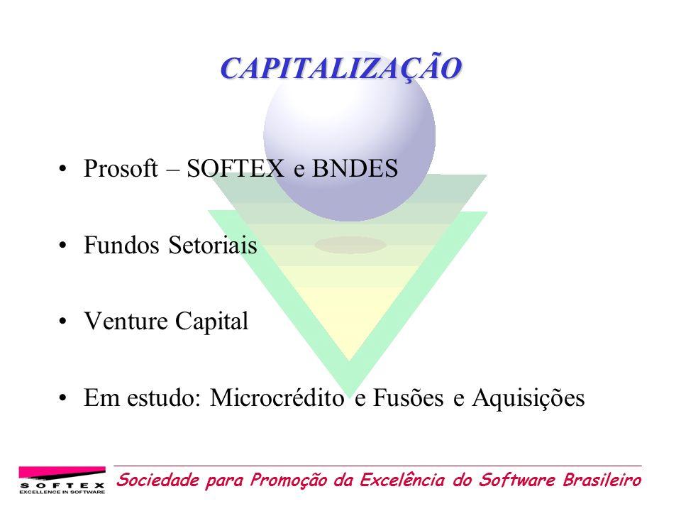 CAPITALIZAÇÃO Prosoft – SOFTEX e BNDES Fundos Setoriais