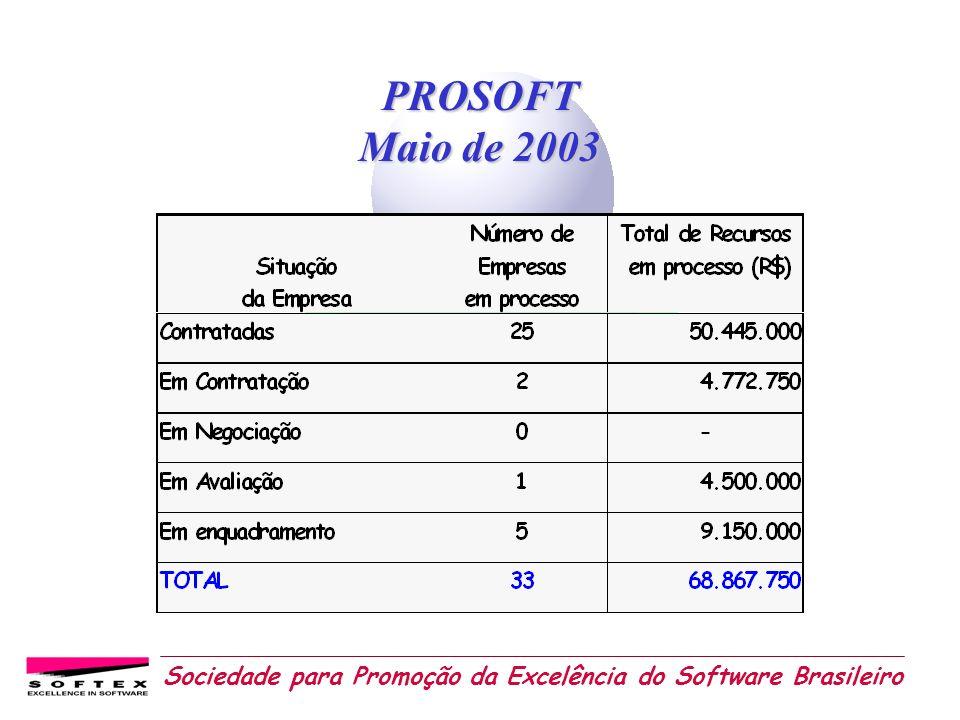 PROSOFT Maio de 2003