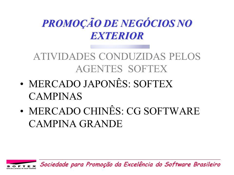 PROMOÇÃO DE NEGÓCIOS NO EXTERIOR