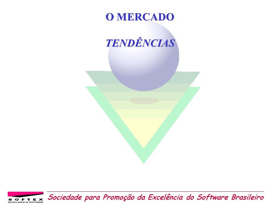 O MERCADO TENDÊNCIAS