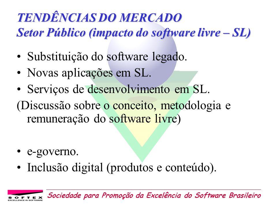 TENDÊNCIAS DO MERCADO Setor Público (impacto do software livre – SL)