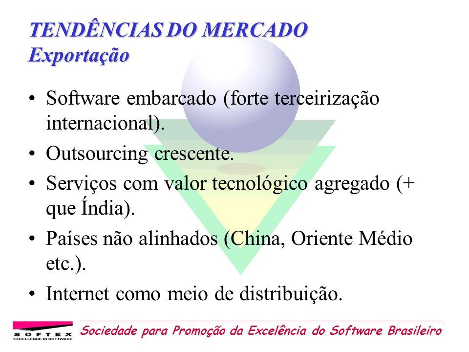 TENDÊNCIAS DO MERCADO Exportação