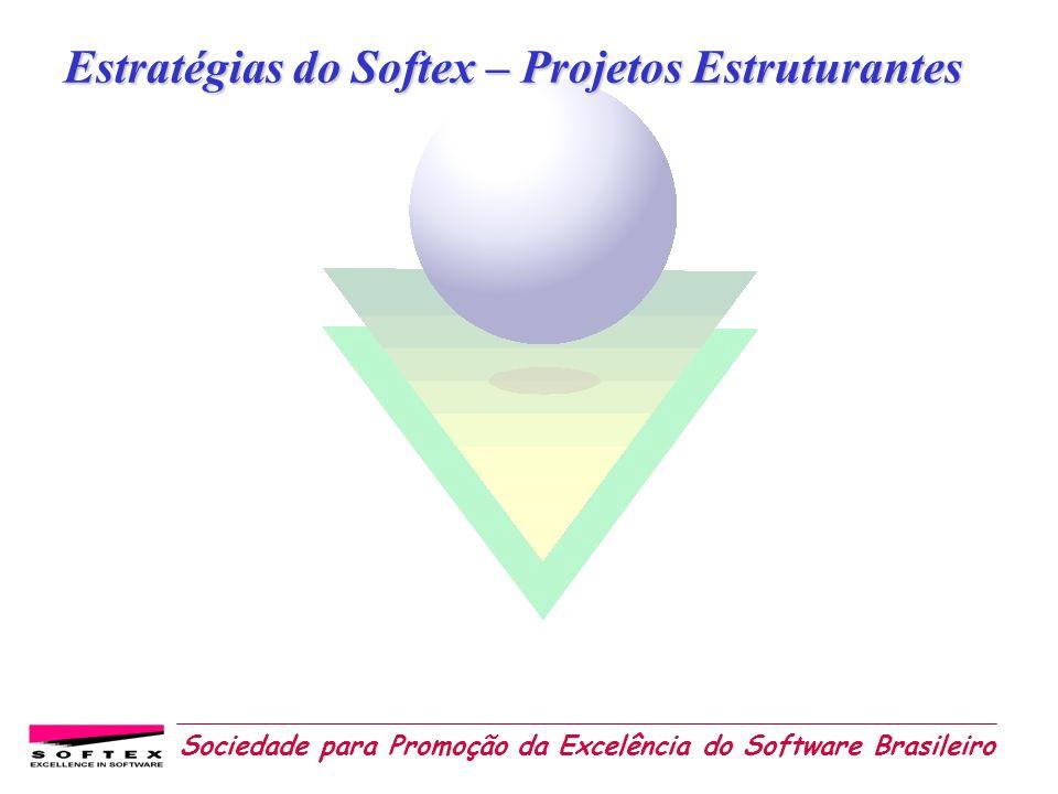 Estratégias do Softex – Projetos Estruturantes