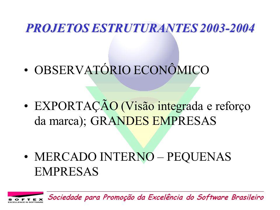 PROJETOS ESTRUTURANTES 2003-2004