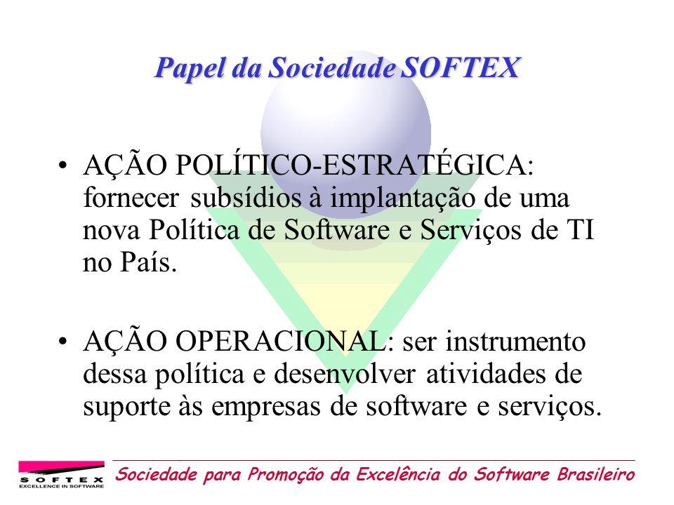 Papel da Sociedade SOFTEX