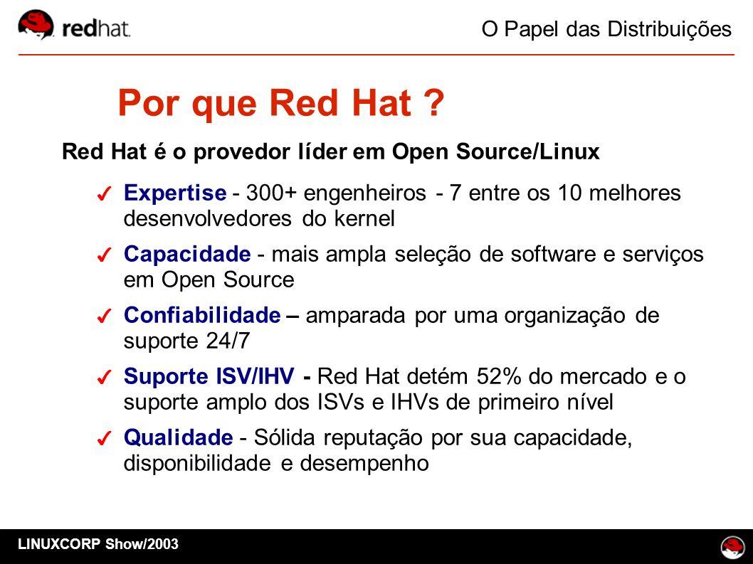 Por que Red Hat Red Hat é o provedor líder em Open Source/Linux