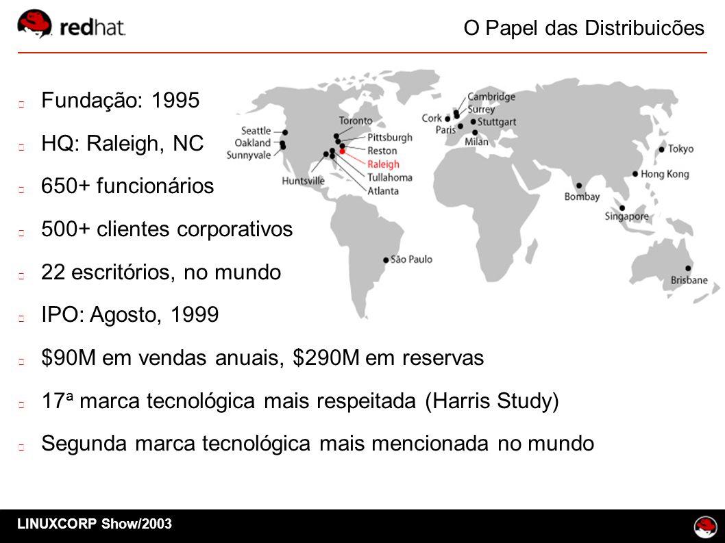 500+ clientes corporativos 22 escritórios, no mundo IPO: Agosto, 1999