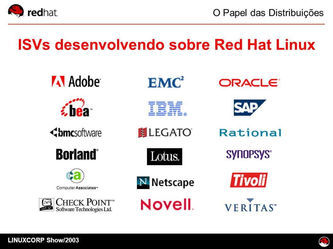 ISVs desenvolvendo sobre Red Hat Linux