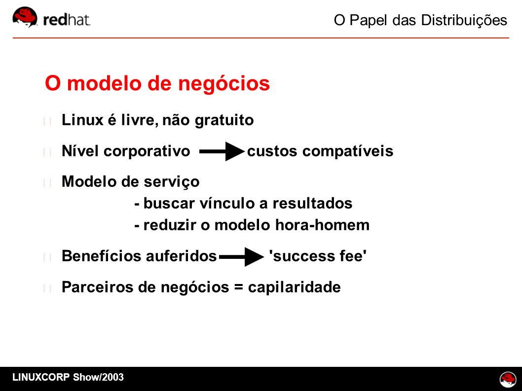 O modelo de negócios Linux é livre, não gratuito