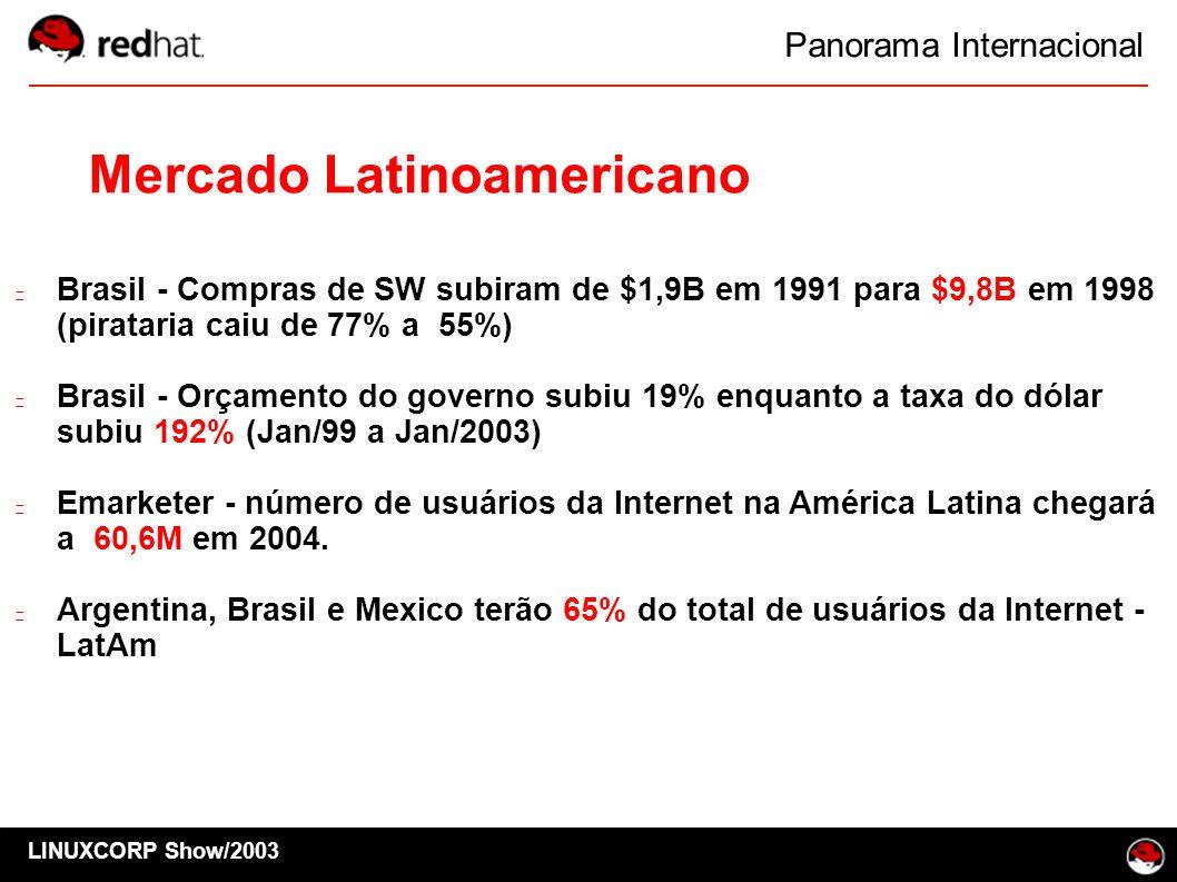 Mercado Latinoamericano