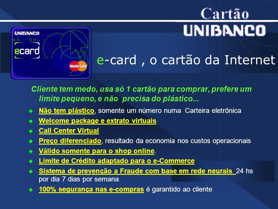 e-card , o cartão da Internet