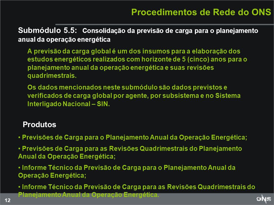 Procedimentos de Rede do ONS