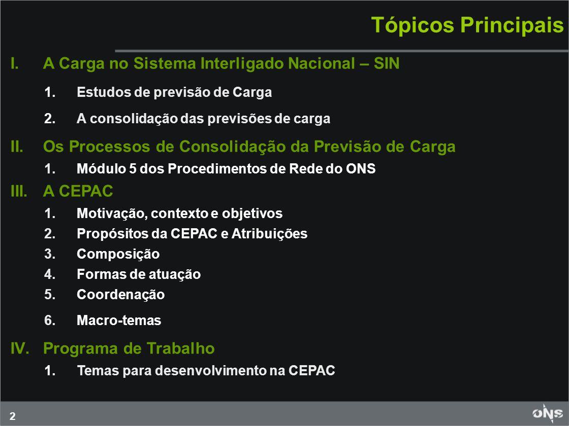 Tópicos Principais A Carga no Sistema Interligado Nacional – SIN
