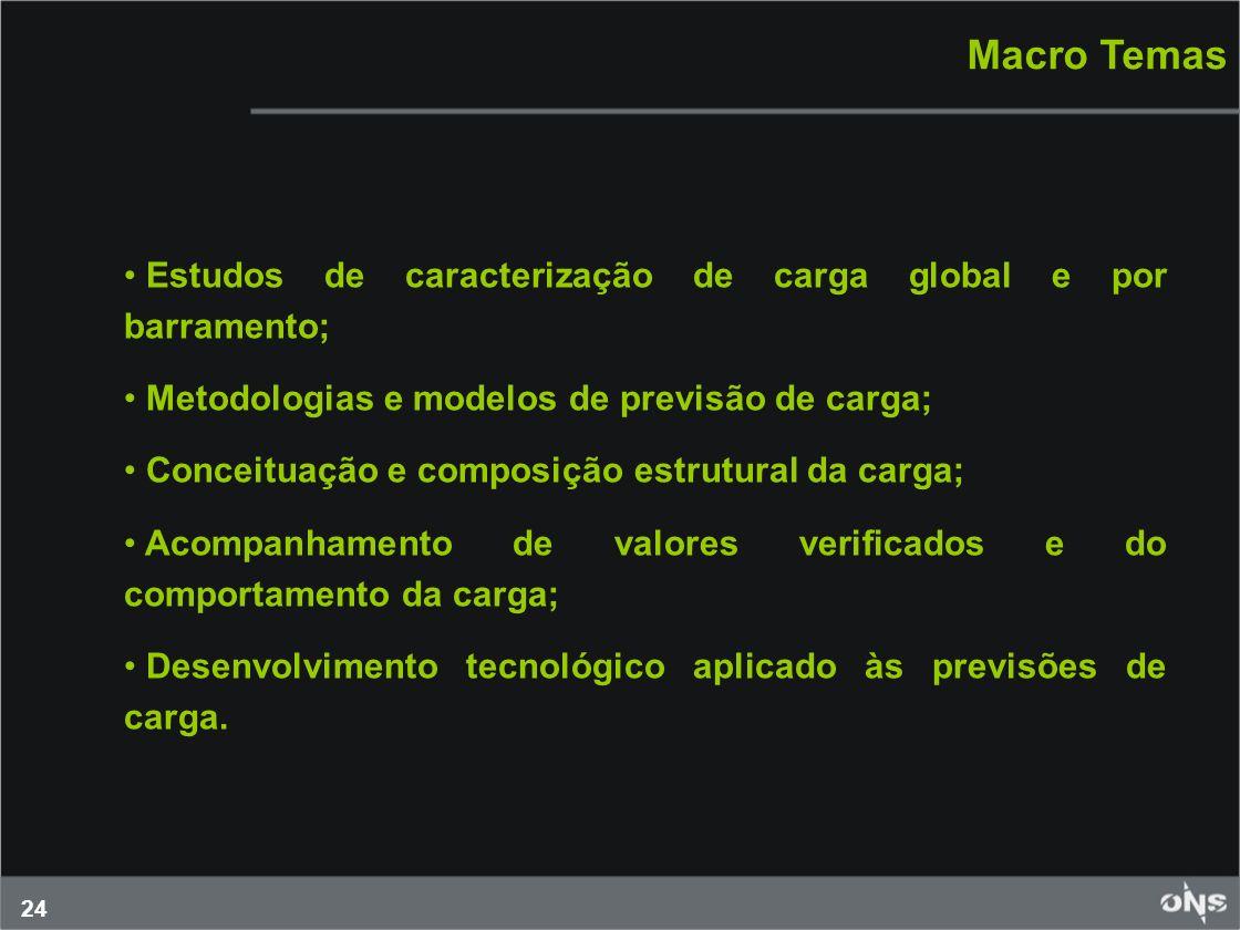Macro Temas Estudos de caracterização de carga global e por barramento; Metodologias e modelos de previsão de carga;