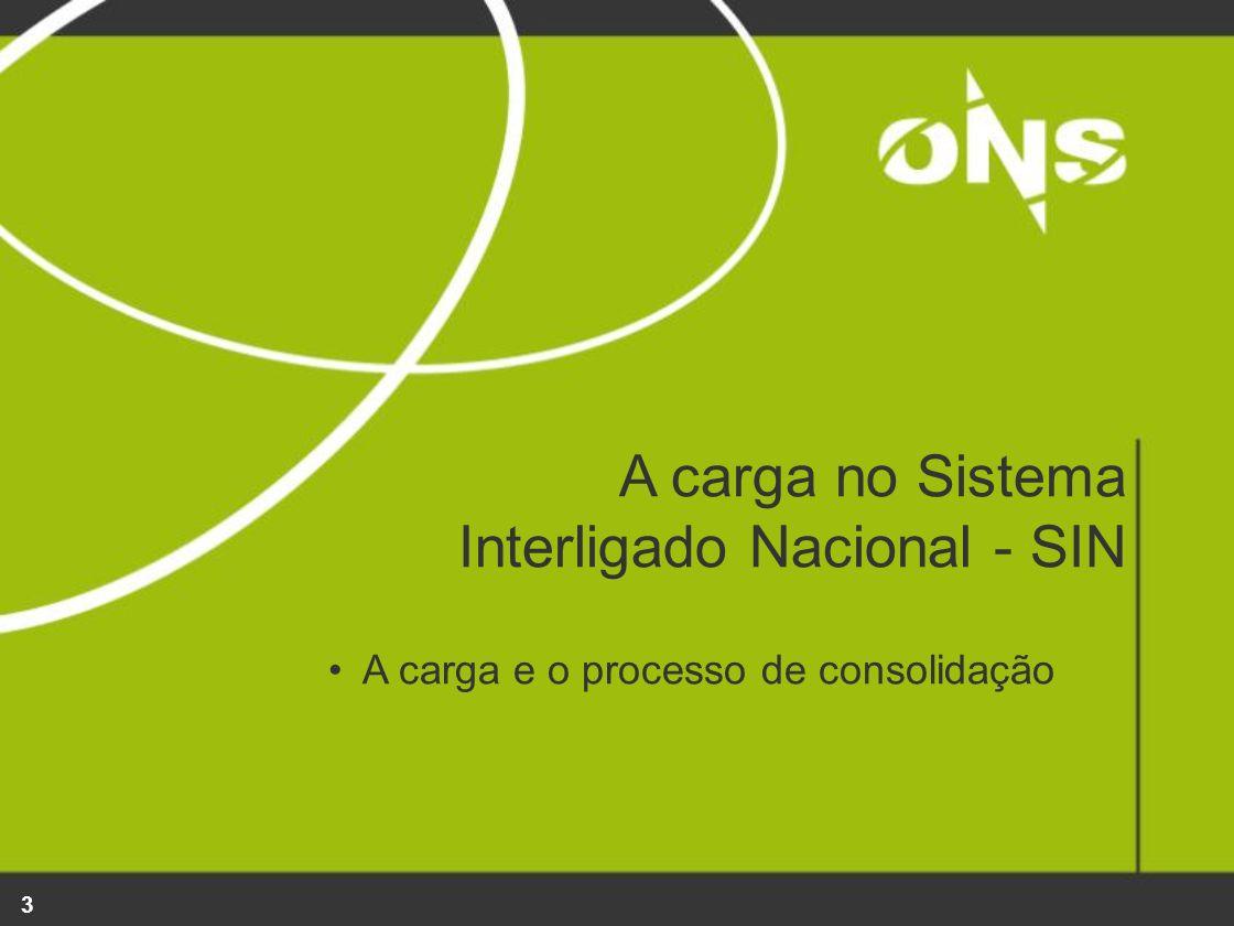 A carga no Sistema Interligado Nacional - SIN