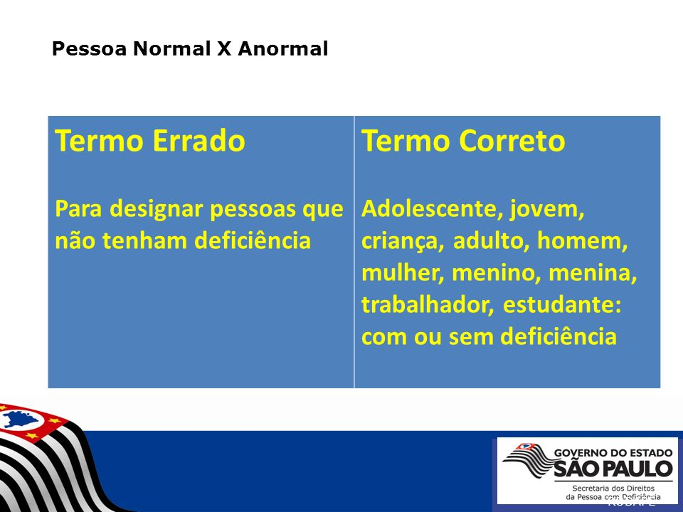 Pessoa Normal X Anormal