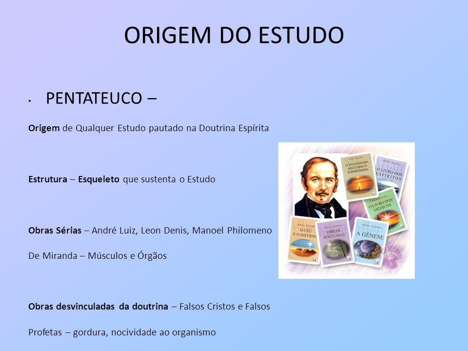 ORIGEM DO ESTUDO PENTATEUCO –