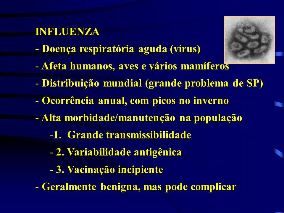 INFLUENZA - Doença respiratória aguda (vírus) Afeta humanos, aves e vários mamíferos. Distribuição mundial (grande problema de SP)