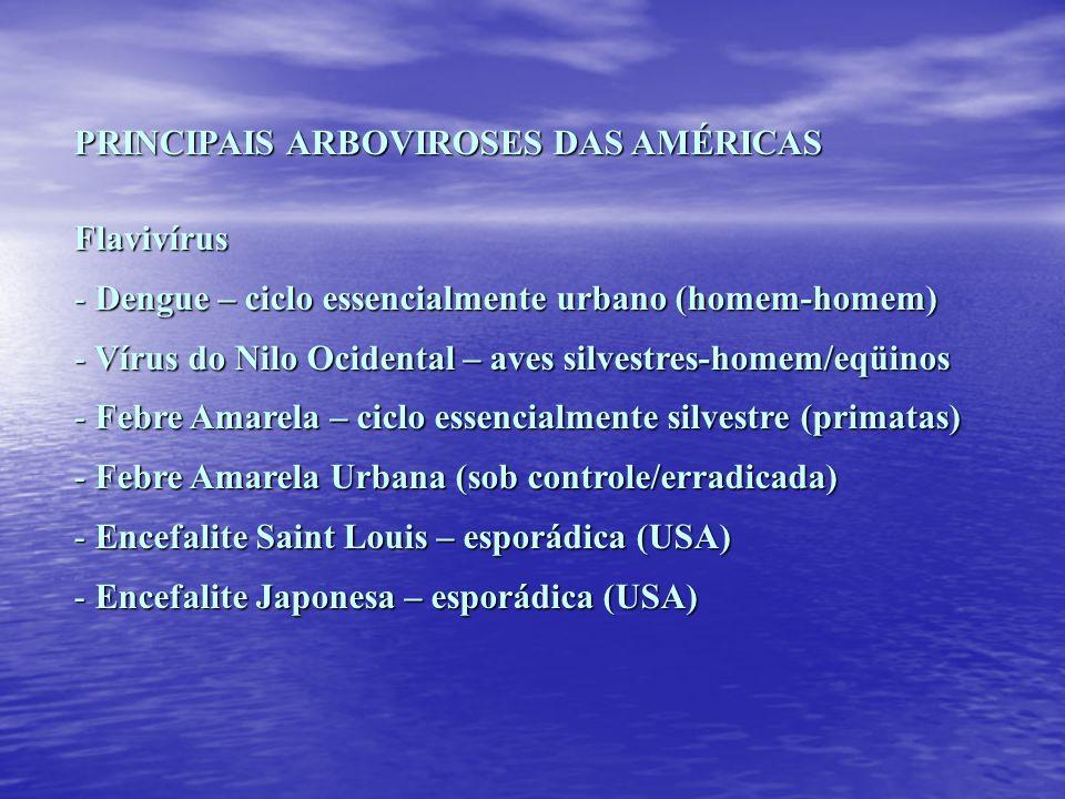 PRINCIPAIS ARBOVIROSES DAS AMÉRICAS