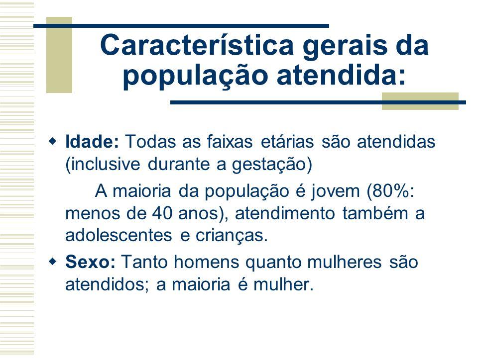Característica gerais da população atendida: