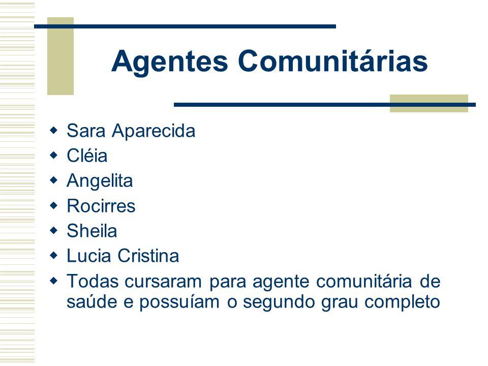 Agentes Comunitárias Sara Aparecida Cléia Angelita Rocirres Sheila