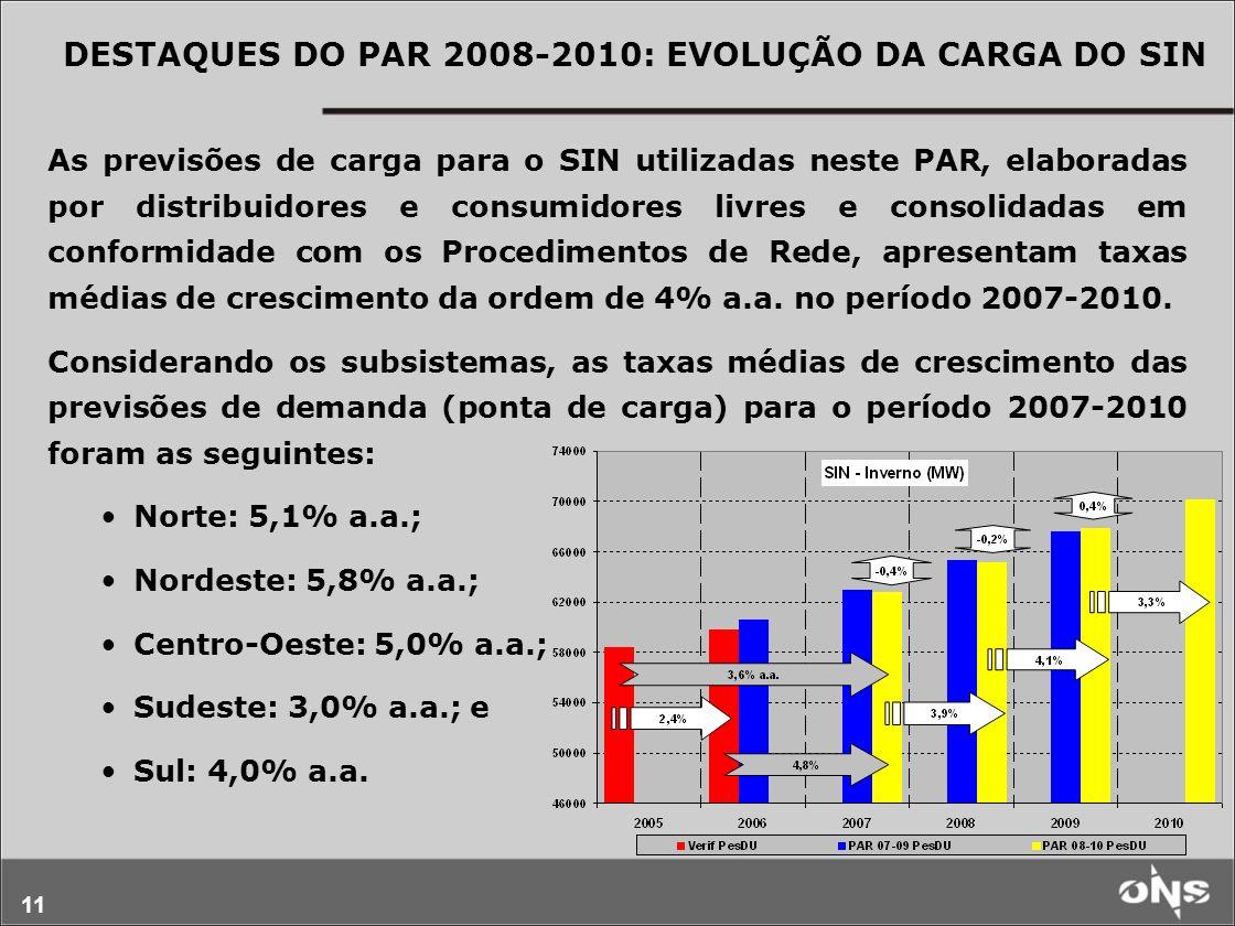 DESTAQUES DO PAR 2008-2010: EVOLUÇÃO DA CARGA DO SIN