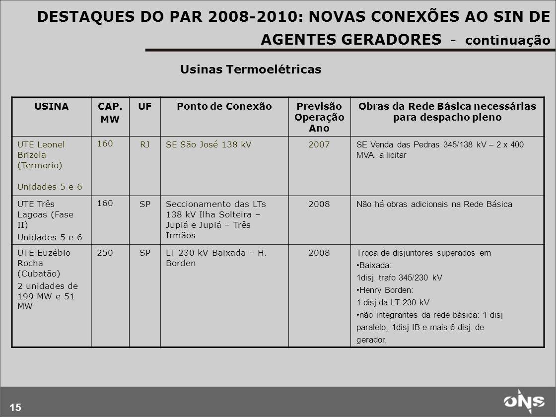 DESTAQUES DO PAR 2008-2010: NOVAS CONEXÕES AO SIN DE AGENTES GERADORES - continuação