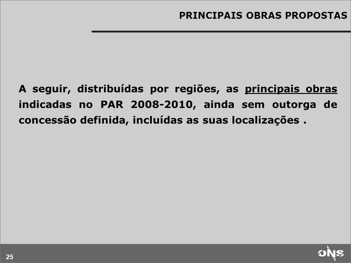 PRINCIPAIS OBRAS PROPOSTAS