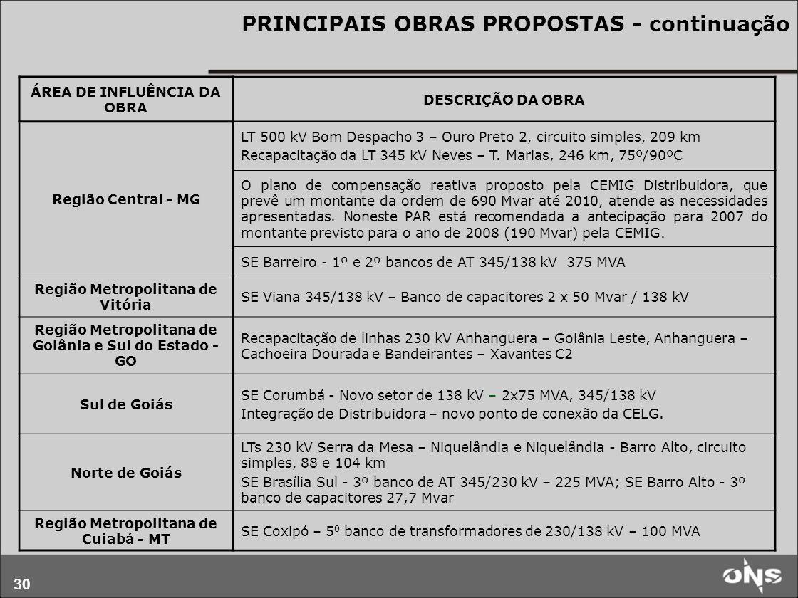 PRINCIPAIS OBRAS PROPOSTAS - continuação