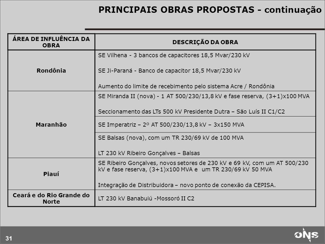 ÁREA DE INFLUÊNCIA DA OBRA Ceará e do Rio Grande do Norte