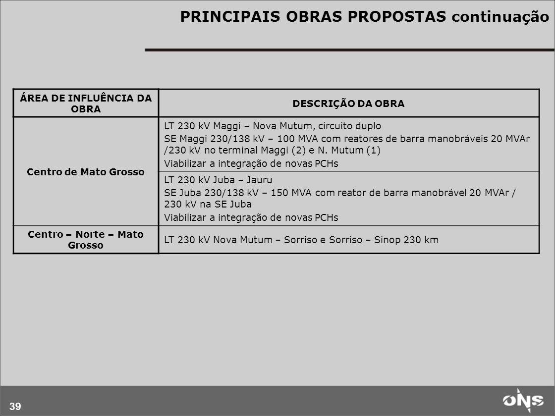 ÁREA DE INFLUÊNCIA DA OBRA Centro – Norte – Mato Grosso