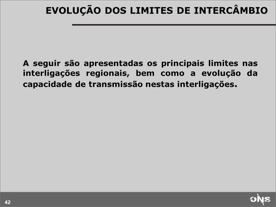 EVOLUÇÃO DOS LIMITES DE INTERCÂMBIO