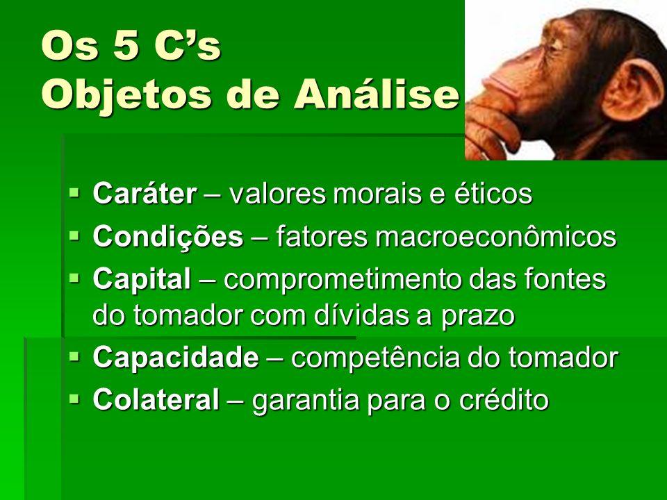 Os 5 C's Objetos de Análise