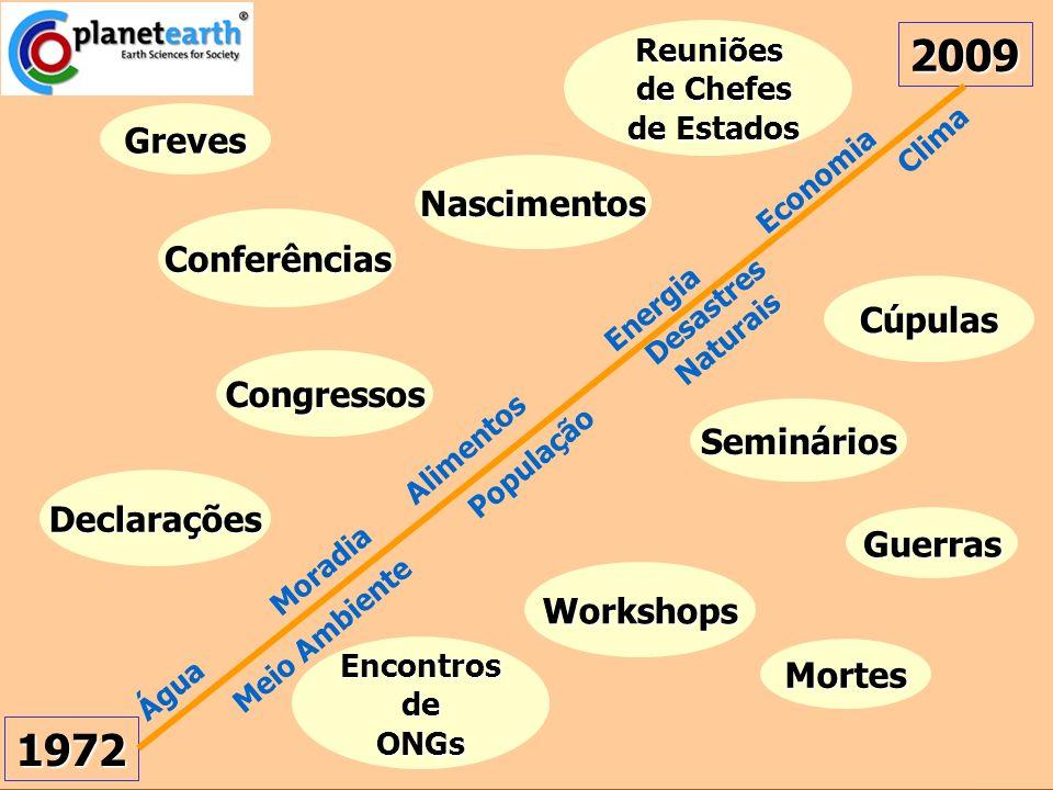 2009 1972 Greves Nascimentos Conferências Cúpulas Congressos