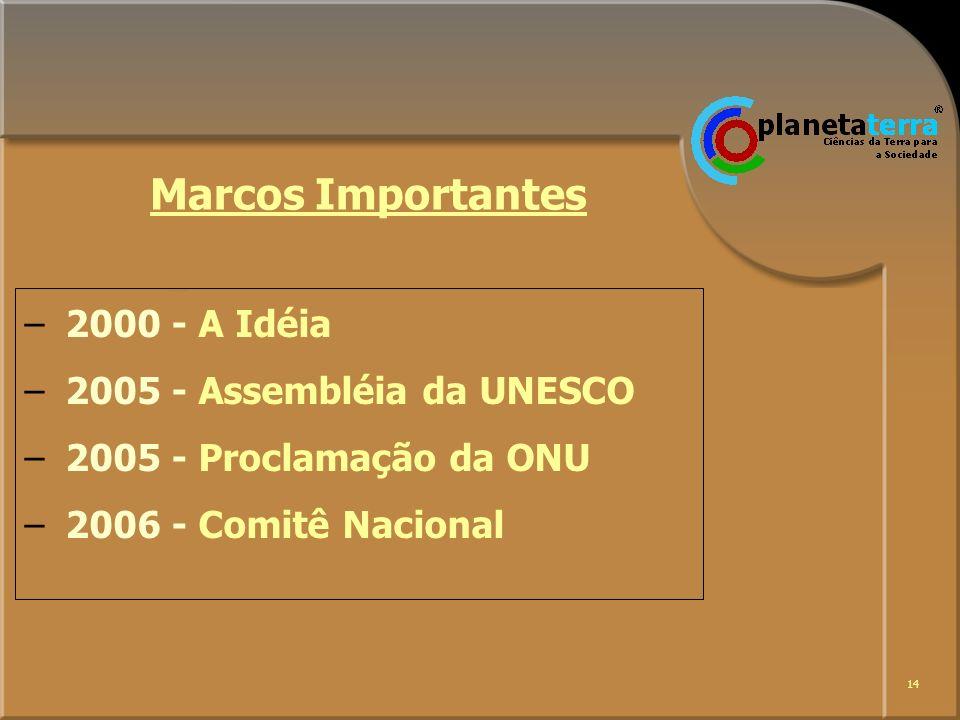 Marcos Importantes 2000 - A Idéia 2005 - Assembléia da UNESCO