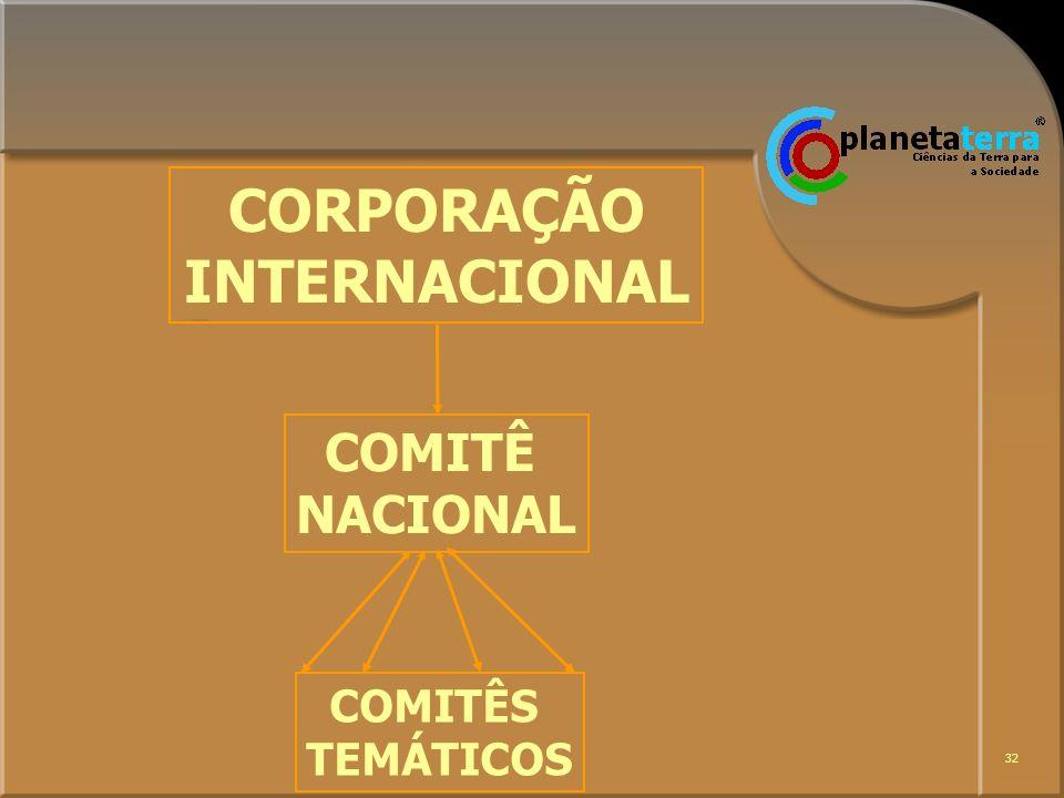 CORPORAÇÃO INTERNACIONAL