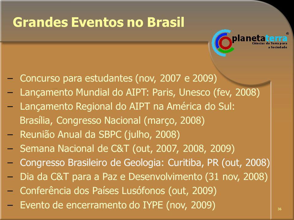 Grandes Eventos no Brasil