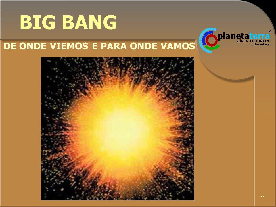 BIG BANG DE ONDE VIEMOS E PARA ONDE VAMOS 37