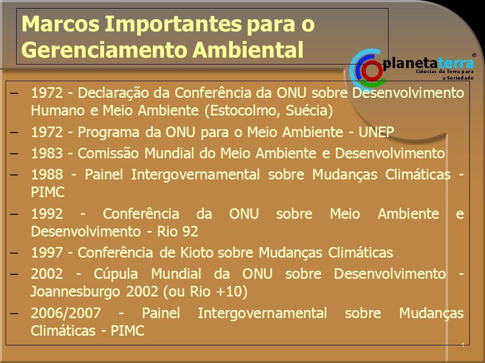 Marcos Importantes para o Gerenciamento Ambiental